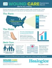 JPEG of WCA Infographic