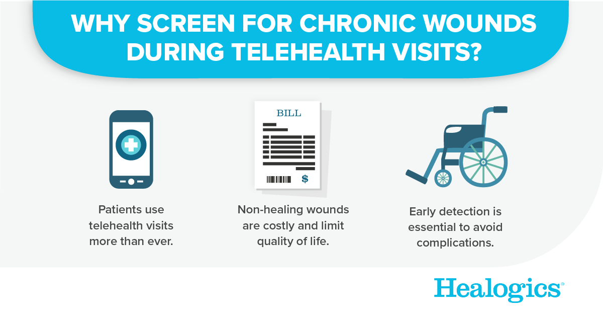 Why Screen For Chronic Wounds During Telehealth Visits?